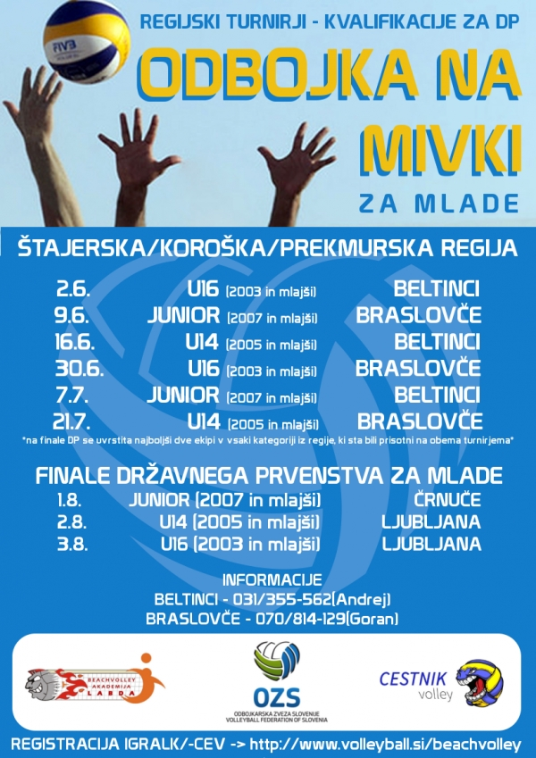 1. turnir regijskega tekmovanja za mlade U-16 v odbojki na mivki za Štajerko/Koroško in Pomurje je za nami